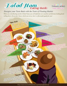 Talad Nam Eating Guide